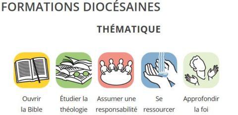 Formations à découvrir sur notre diocèse